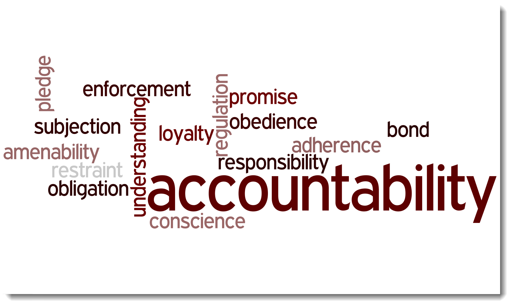 the importance of accountability and responsibility Working effectively in an agile team requires us to embrace and uphold the very essence of responsibility, commitment, and accountability.